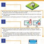 3 Visibility Tips Infographic