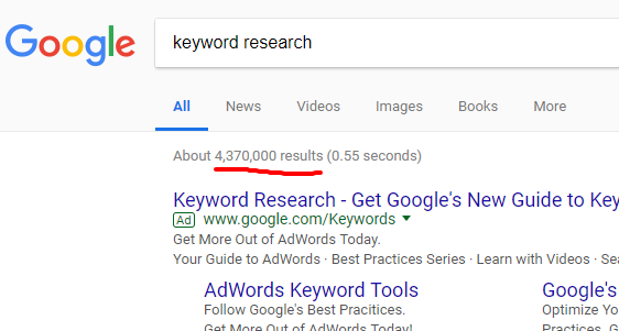 Google search competition for Keyword Research
