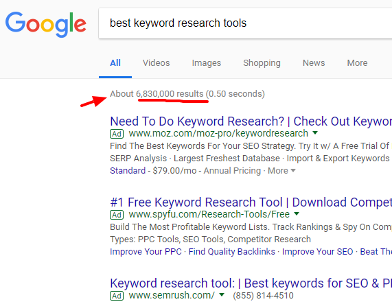 best keyword research tools Google Competition Results