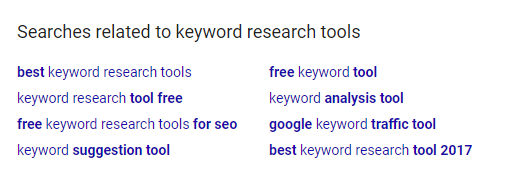 keyword research tools free Google related searches